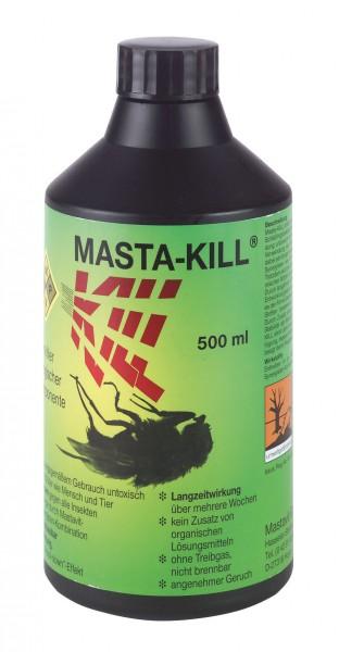Insektizid wirksam gegen alle Insekten und Schädlinge durch Spezial-Synergisten-Kombination